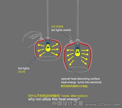 能量相互转变的节能灯设计