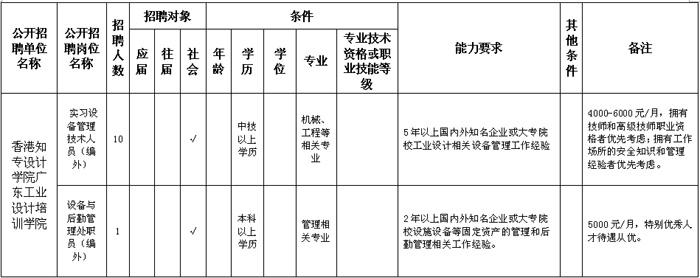 广东设计宿舍--香港知专设计工业中国之窗广东省建筑设计院学院图片