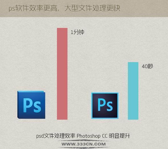 提速秘笈 PHOTOSHOP-CC 使用技巧 全公开 创意 设计