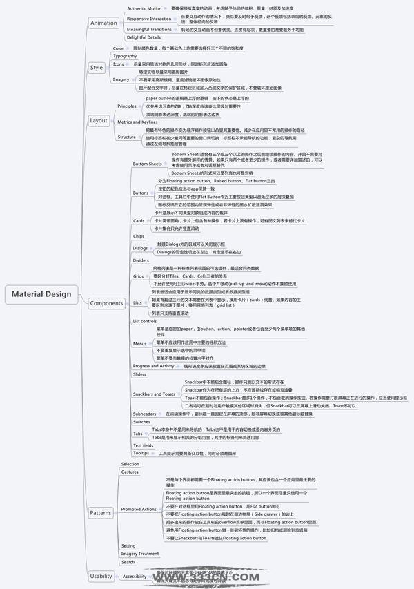 MATERIAL DESIGN 设计规范 学习心得 谷歌