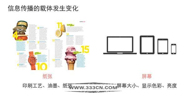 崔波 字体设计 互动体验 界面设计 网页设计