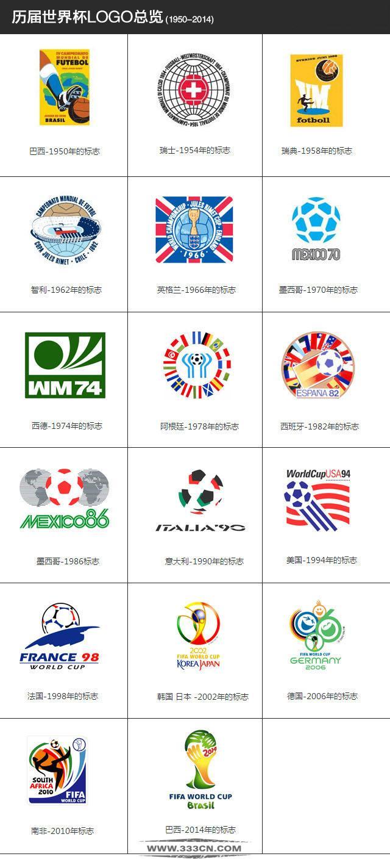 2018世界杯 官方LOGO 俄罗斯 心与灵魂 会徽