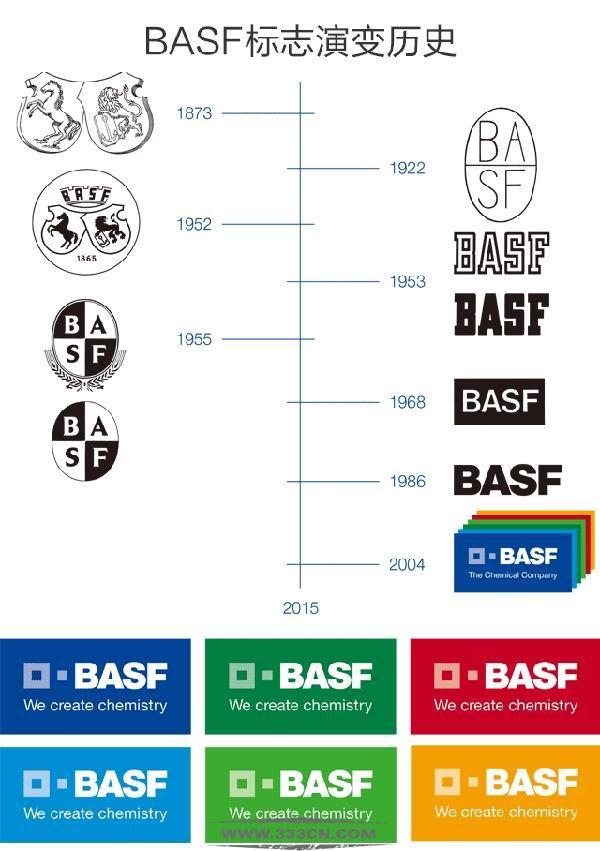 德国 巴斯夫 BASF公司 LOGO 新口号