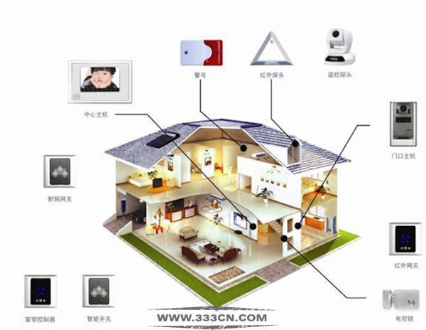 智能家居产业 2015年度 预测报告 工业设计 创意