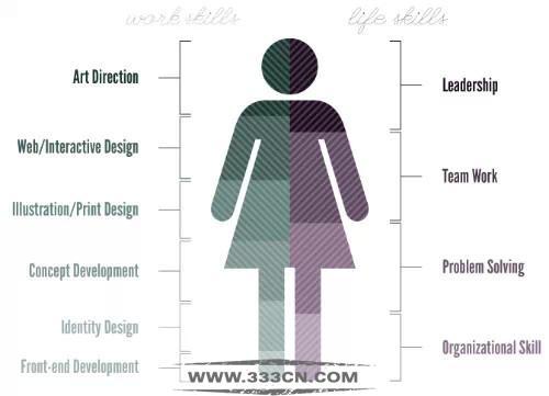 设计 创意 设计行业 设计资讯 设计征集