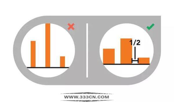 设计 十宗罪 渣图表 图表设计 图表创意