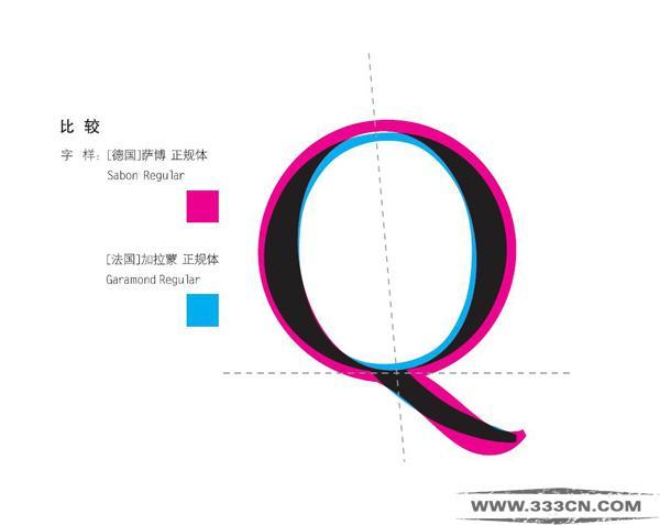 字体 设计 字体设计教程 创意 logo
