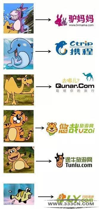 旅游网站 动物LOGO 创意 标识 字体