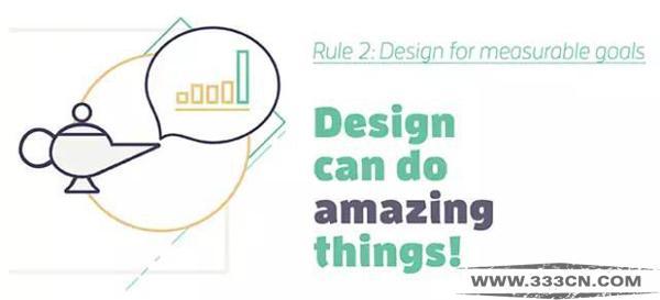 设计师 创意 创意人 客户 设计管理