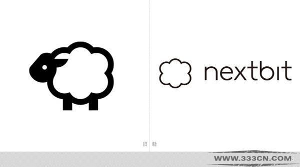 Nextbit Android版本 Baton 软件功能 云备份