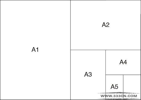 产品经理 设计师 几何学 几何设计学 Parthenon