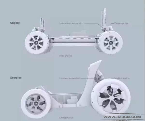 自学 工业设计 Binbin 产品设计系 创意