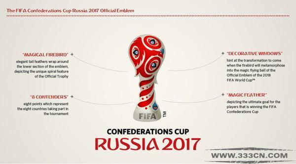 2017年 俄罗斯 联合会杯 会徽 创意