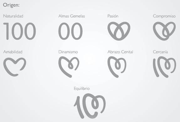 cadena100 meaning 西班牙人气电台Cadena 100换新品牌Logo