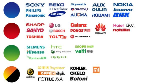 ele brands 国际国内主要电器、手机、厨房品牌标识研究