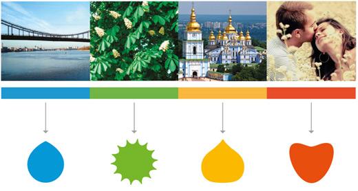 基辅市(Kiev)城市形象Logo出炉