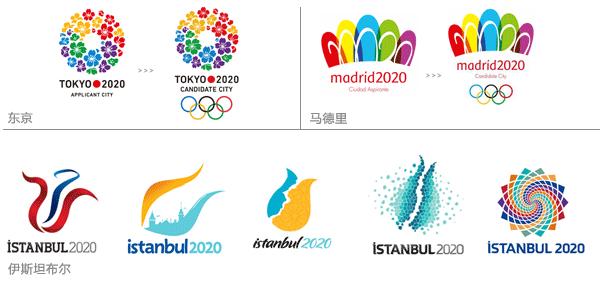 2020 olympics bid logo 2020奥运申办淘汰2城市,东京马德里等3城Logo升级