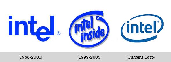 intel logo进化史