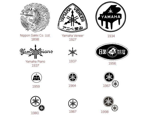yamaha logo history Neville Brody设计:雅马哈创立125年纪念Logo