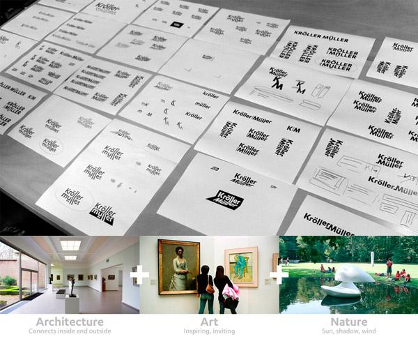 克勒勒-米勒博物馆新标志