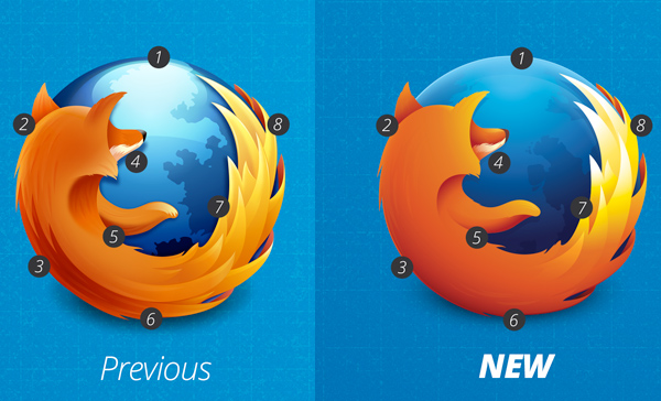 firefox new logo Mozilla博客详解Firefox新Logo