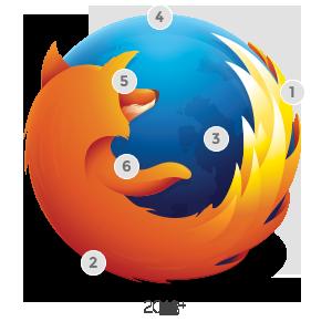 firefox new 2013 3 Mozilla博客详解Firefox新Logo