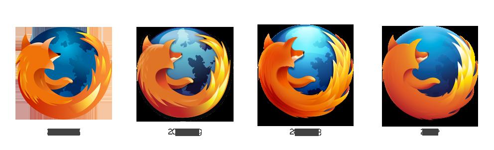 firefox new 2013 4 Mozilla博客详解Firefox新Logo