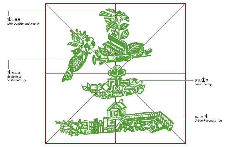 wdc taipei 2016 3 台北申办2016世界设计之都Logo及广告宣传片