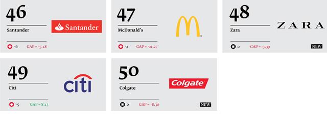 Best-Global-Green-Brands-2013_07