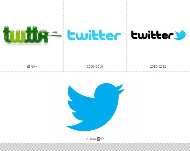 Twitter-bird-design-Price_02