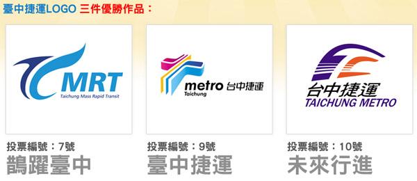 taichuang metro logo vote 砸钱征集不算数?台中捷运LOGO变海豚