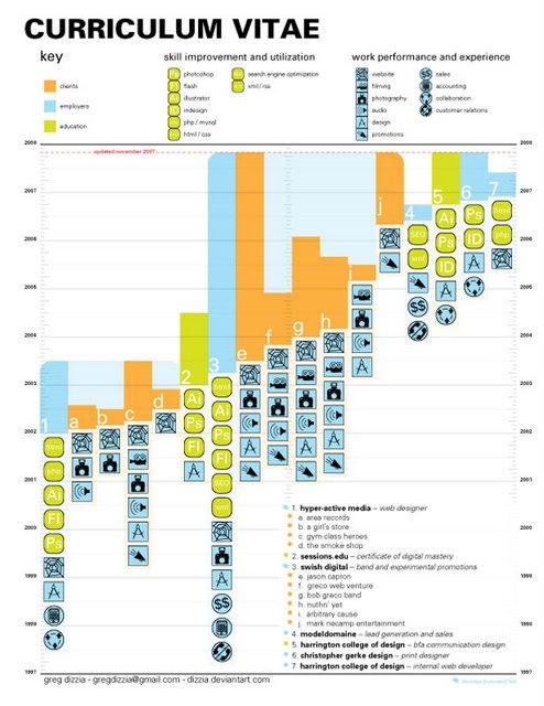 30款美丽的设计师创意履历(简历)表