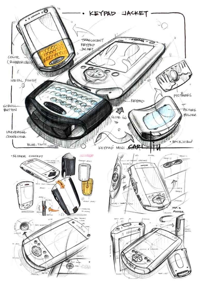 国外工业产品设计草图
