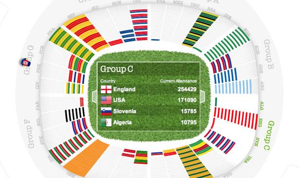 交互设计 网页设计 界面设计 2010世界杯 南非-Sony Ericsson Twitter Cup